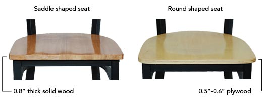 Thinkness differences between Solid Wood Seat and Plywood Seat